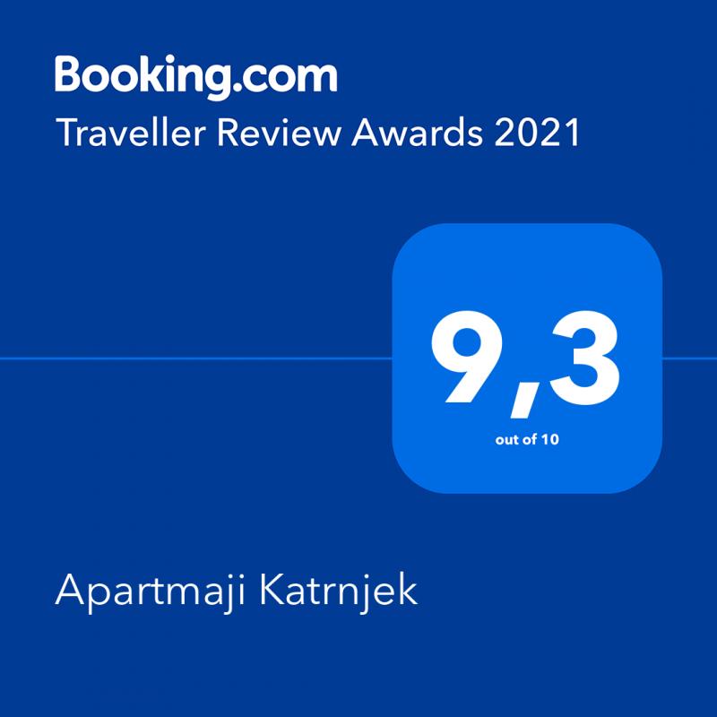 Booking.com awards 2019